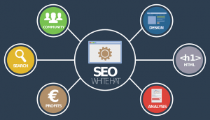 Use white hat SEO to get the best long term results for your author blog